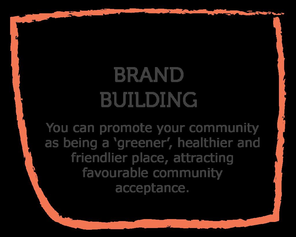 Spare Harvest Community Partnership benefits: Brand building, Community sustainability initiatives, sustainable community environments, UN SDG, UN Sustainable Development Goals