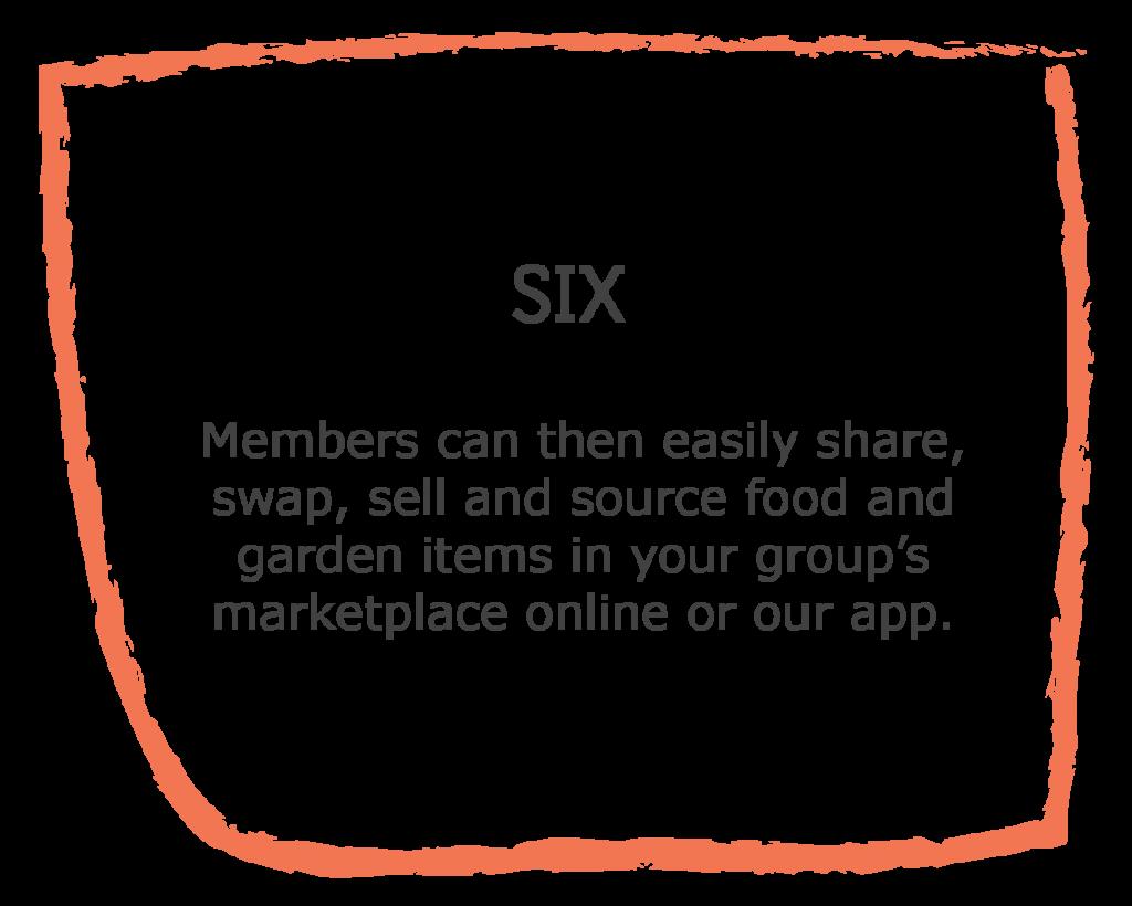 Spare Harvest Community Partnerships Setup Step 6, community sustainability, community wellbeing, Spare Harvest marketplace, community sustainabilty programs,