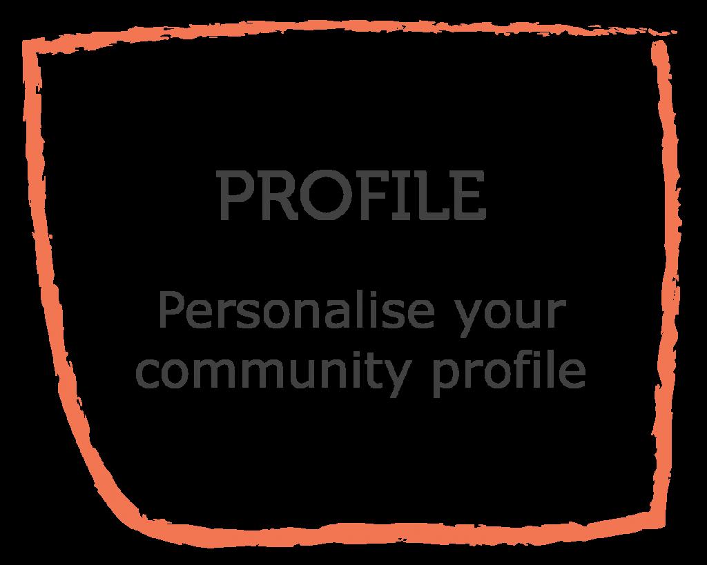 Spare Harvest How it works: Create profile